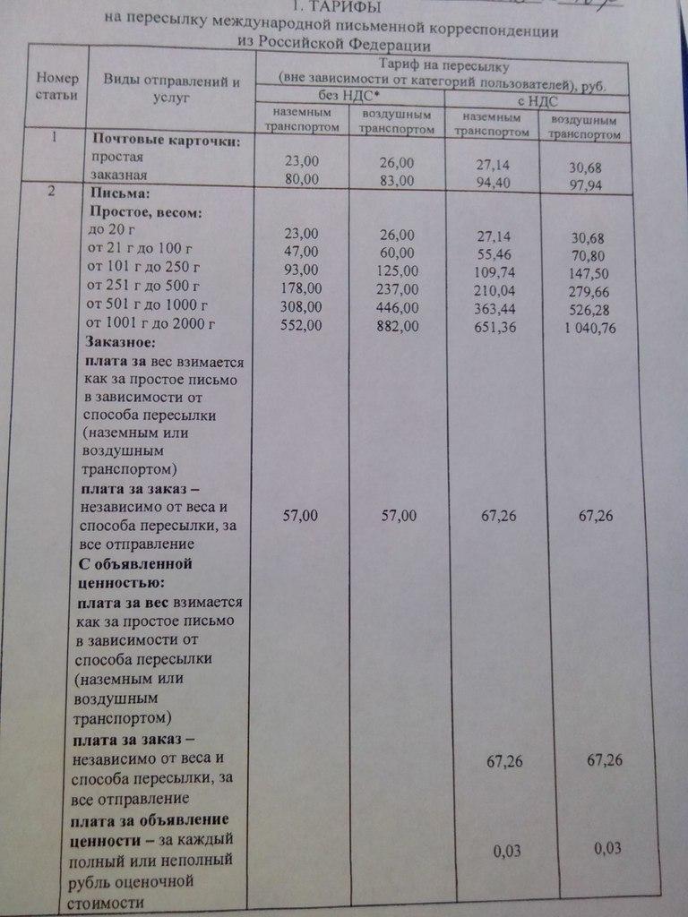 Стоимость отправки открытки по россии 2018